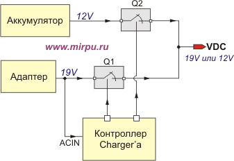 charger_2_3